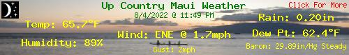 Up Country Maui Weather